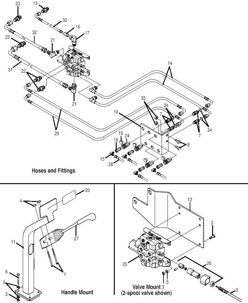 Bush Hog 3860qt Front End Loader Parts 3860qt Front End Loader Cable