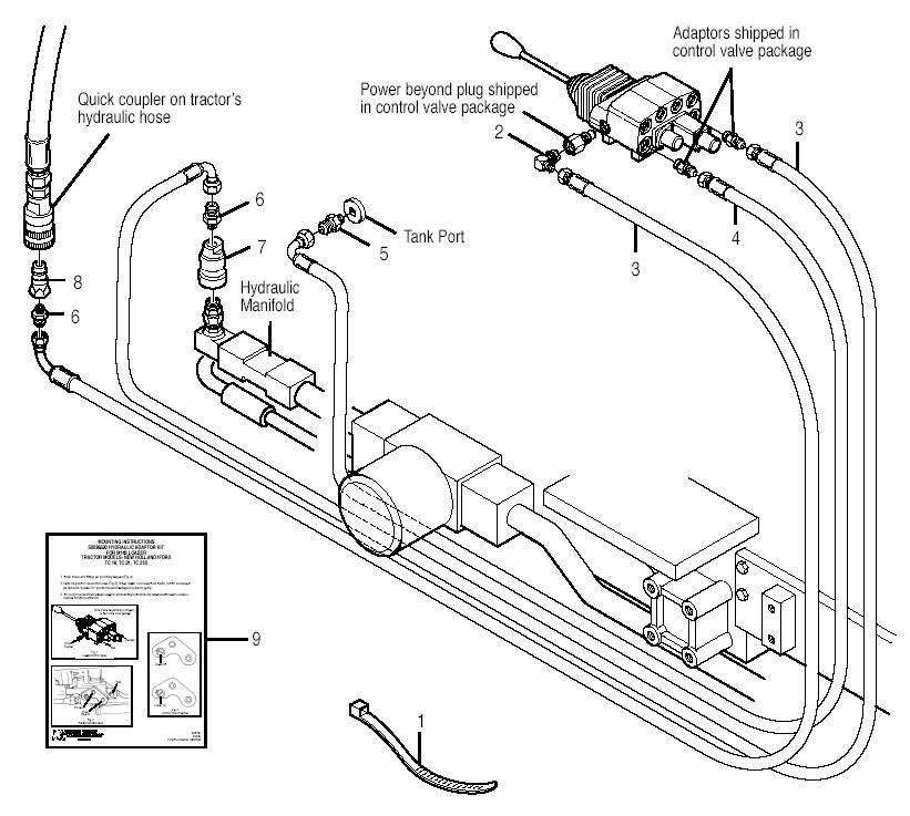 Bush Hog M246midmountloader Parts M246midmountloader Hydraulic