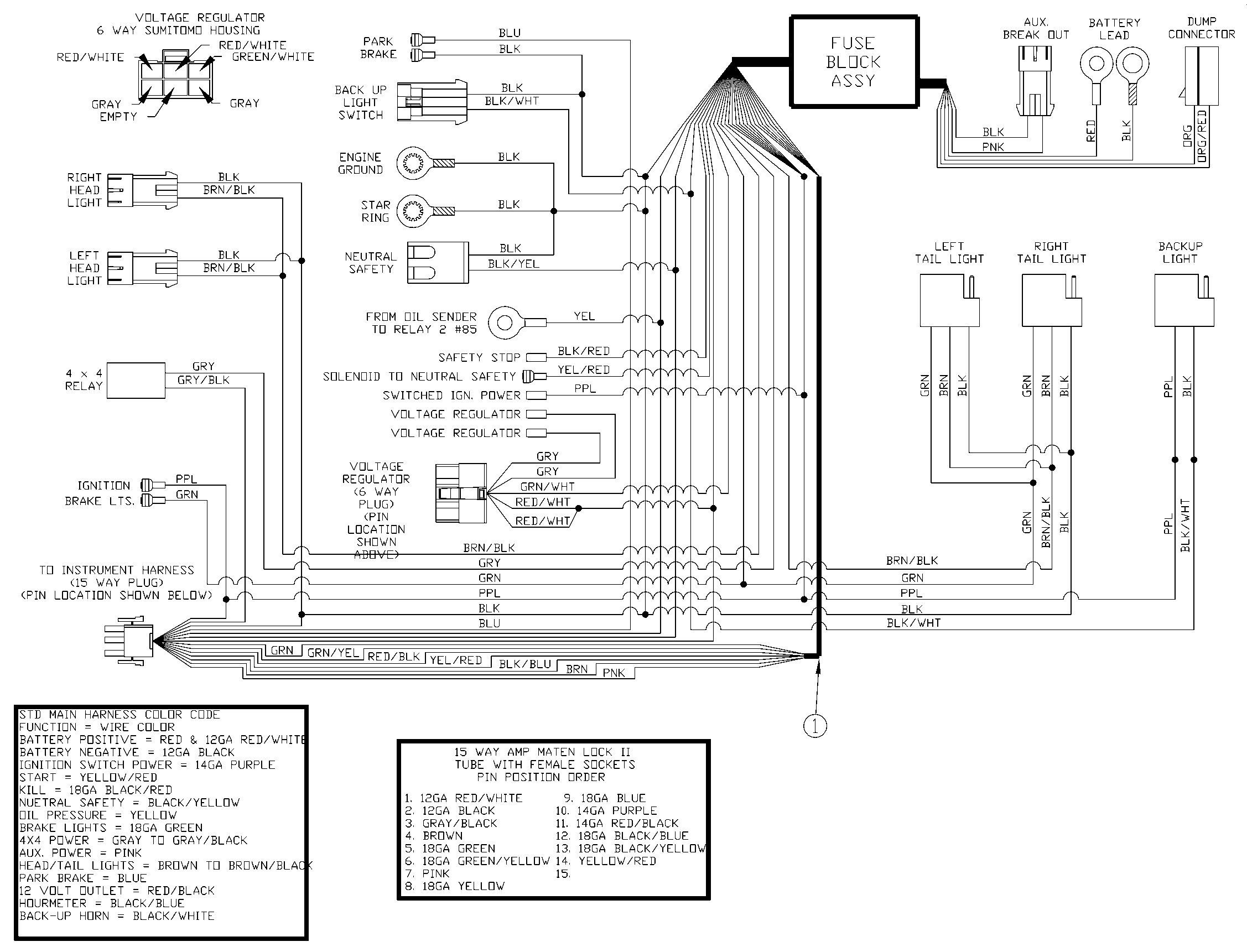 Land Pride Wiring Diagram - Data Wiring Diagrams on