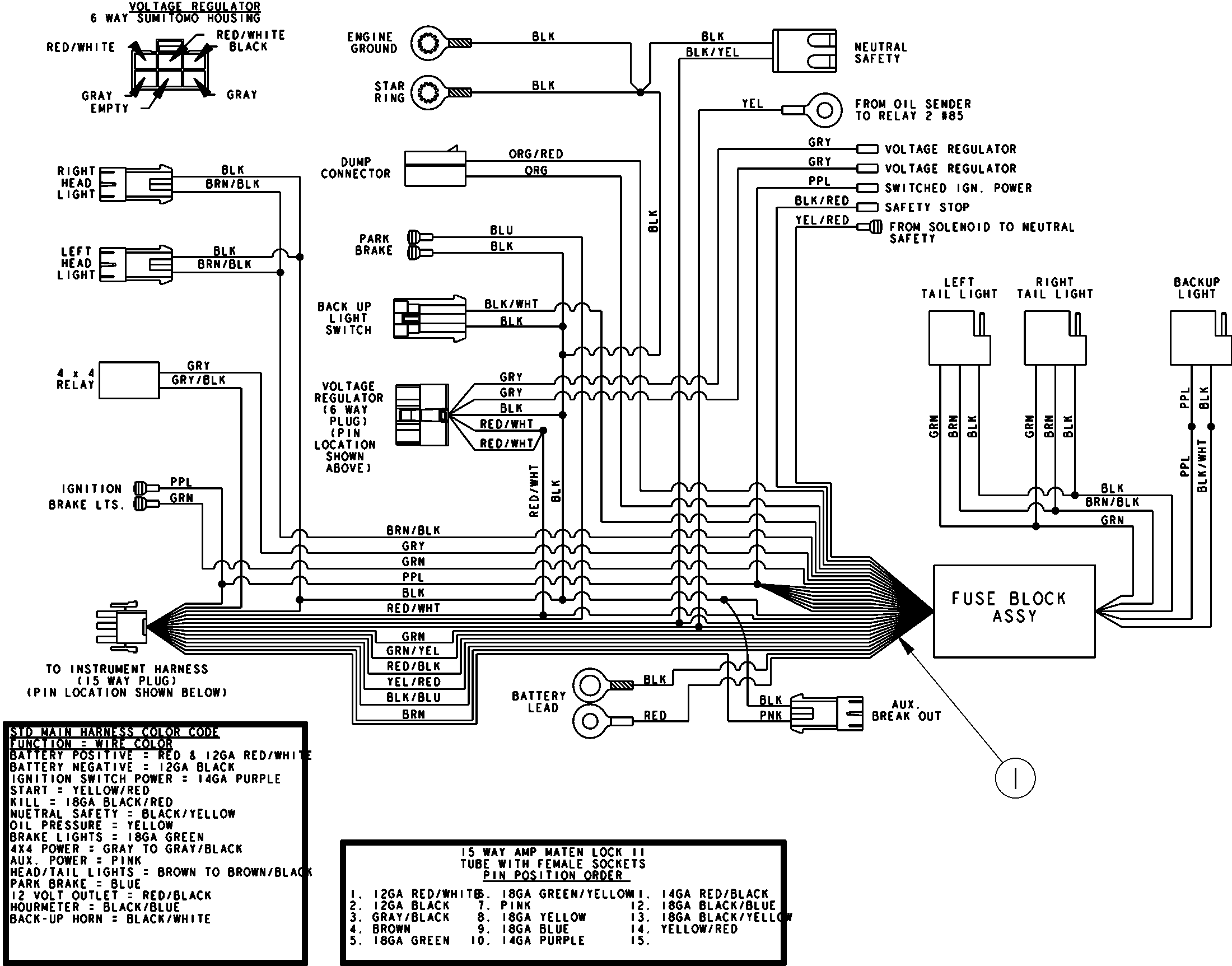 Land Pride Treker 4400st Vehicle Electrical Wiring Schematic Main Diagram Of Auto Hover Over Image For Expanded View